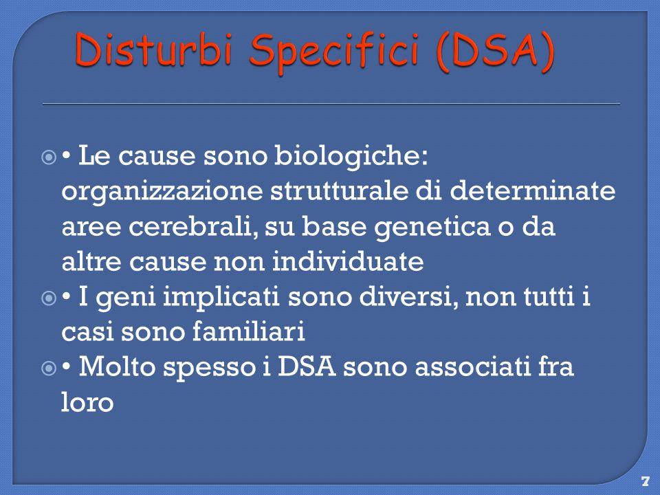 Le cause sono biologiche: organizzazione strutturale di determinate aree cerebrali, su base genetica o da altre cause non individuate I geni implicati