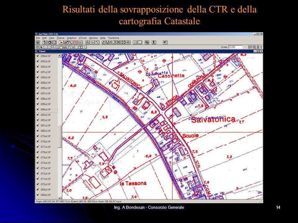 Ing. A Bondesan - Consorzio Generale 13 Proiezione con algoritmo validato e ausilio di software GIS