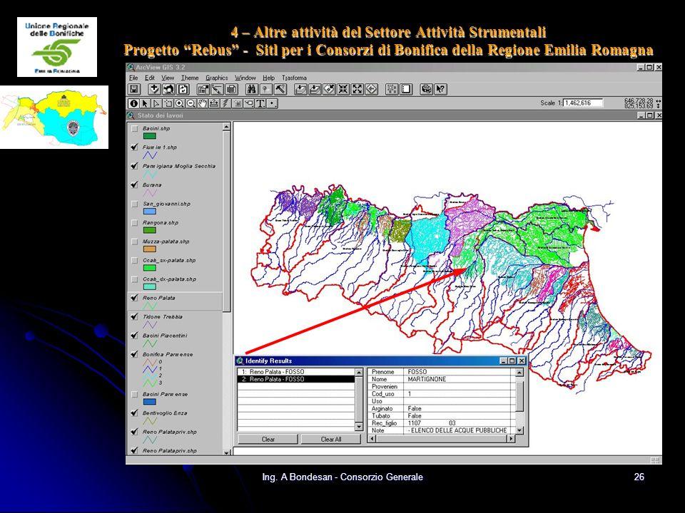 Ing. A Bondesan - Consorzio Generale25 Problema del Rilief Displacement