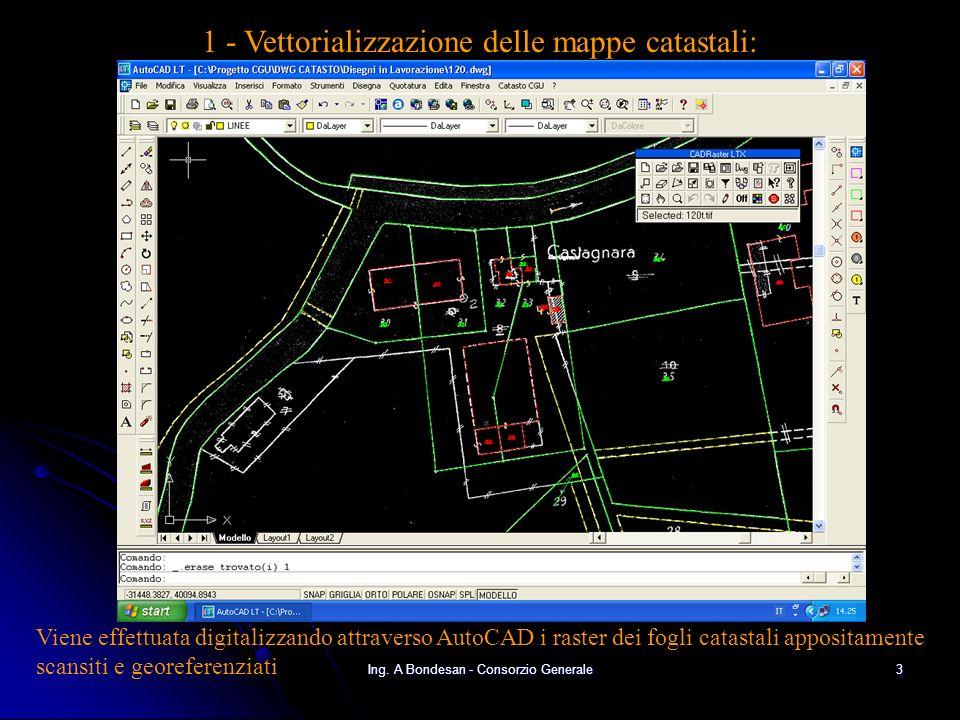 Ing. A Bondesan - Consorzio Generale2 CARTA GEOGRAFICA UNICA E una base cartografica comune a tutti gli enti della provincia ferrarese che, unendo le
