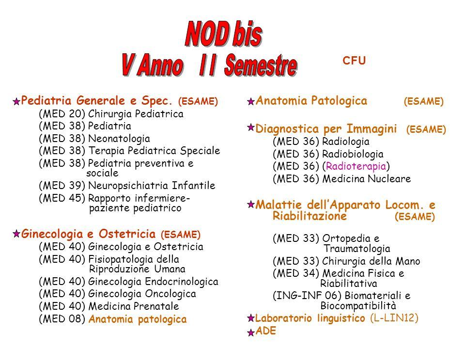 Pediatria Generale e Spec. (ESAME) (MED 20) Chirurgia Pediatrica (MED 38) Pediatria (MED 38) Neonatologia (MED 38) Terapia Pediatrica Speciale (MED 38