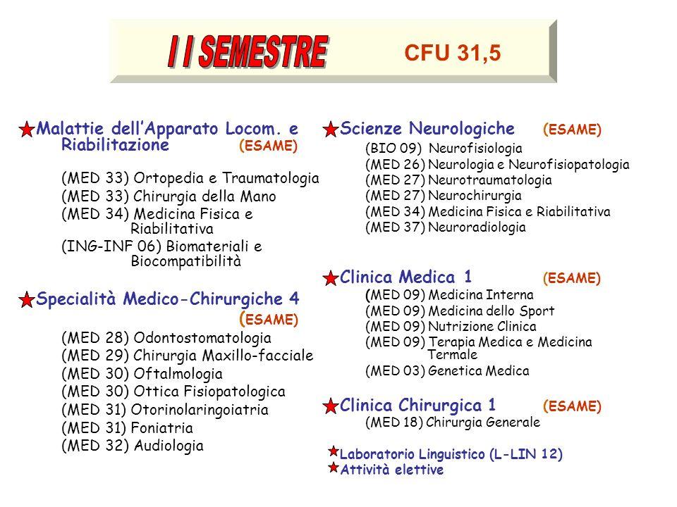 Malattie dellApparato Locom. e Riabilitazione ( ESAME) (MED 33) Ortopedia e Traumatologia (MED 33) Chirurgia della Mano (MED 34) Medicina Fisica e Ria