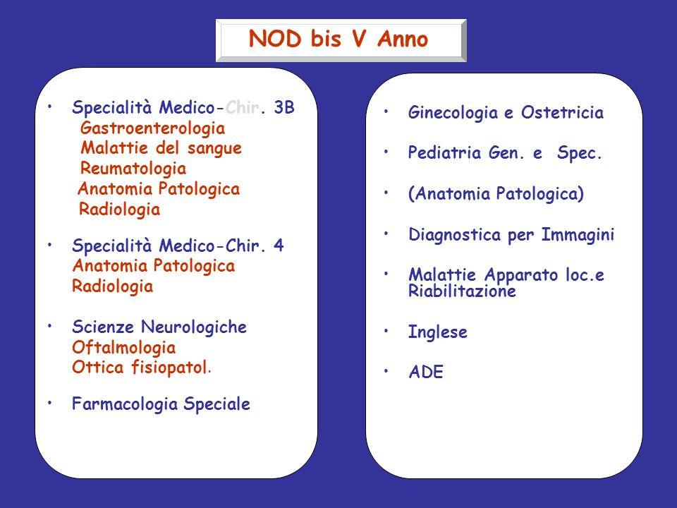 NOD bis V Anno Specialità Medico-Chir. 3B Gastroenterologia Malattie del sangue Reumatologia Anatomia Patologica Radiologia Specialità Medico-Chir. 4