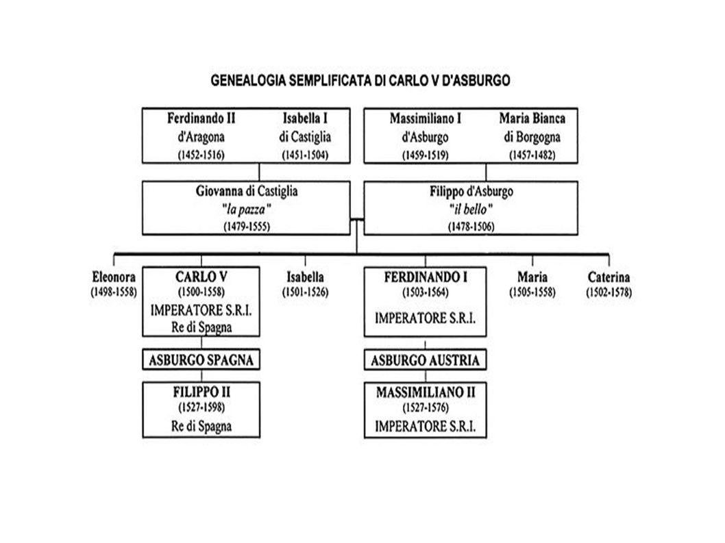 TRE CONFLITTI 1) CONTRO LA FRANCIA (TERRITORI ITALIANI) 2) CONTRO L IMPERO OTTOMANO 3) CONTRO I PRINCIPI TEDESCHI PROTESTANTI