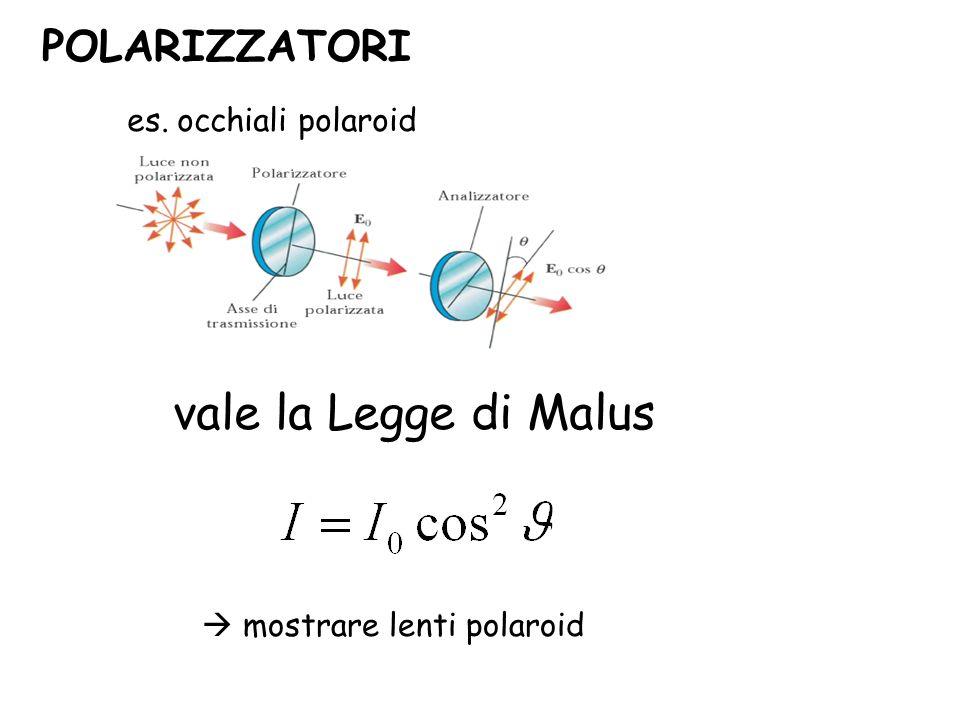 POLARIZZATORI vale la Legge di Malus es. occhiali polaroid mostrare lenti polaroid