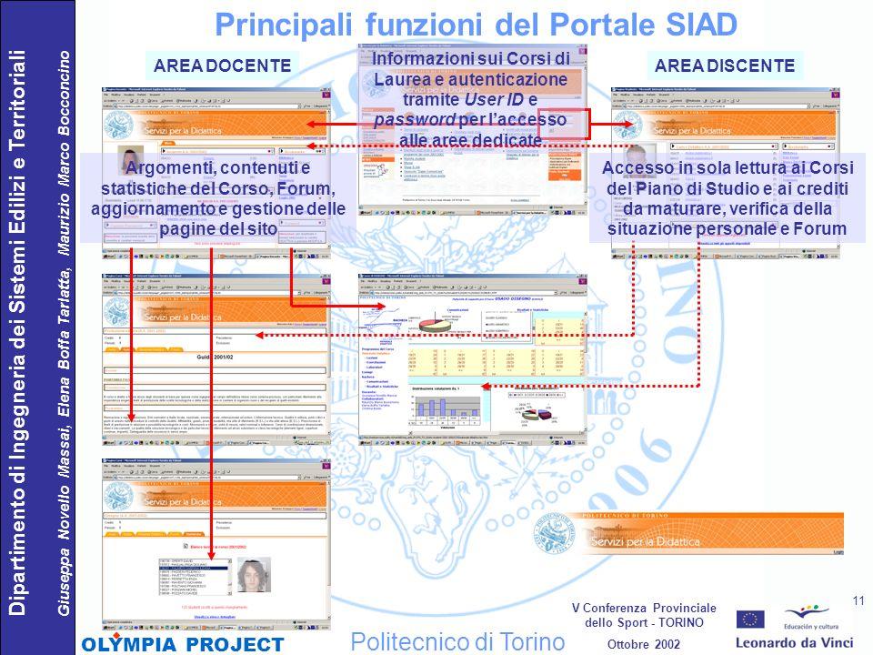 Principali funzioni del Portale SIAD Informazioni sui Corsi di Laurea e autenticazione tramite User ID e password per laccesso alle aree dedicate AREA