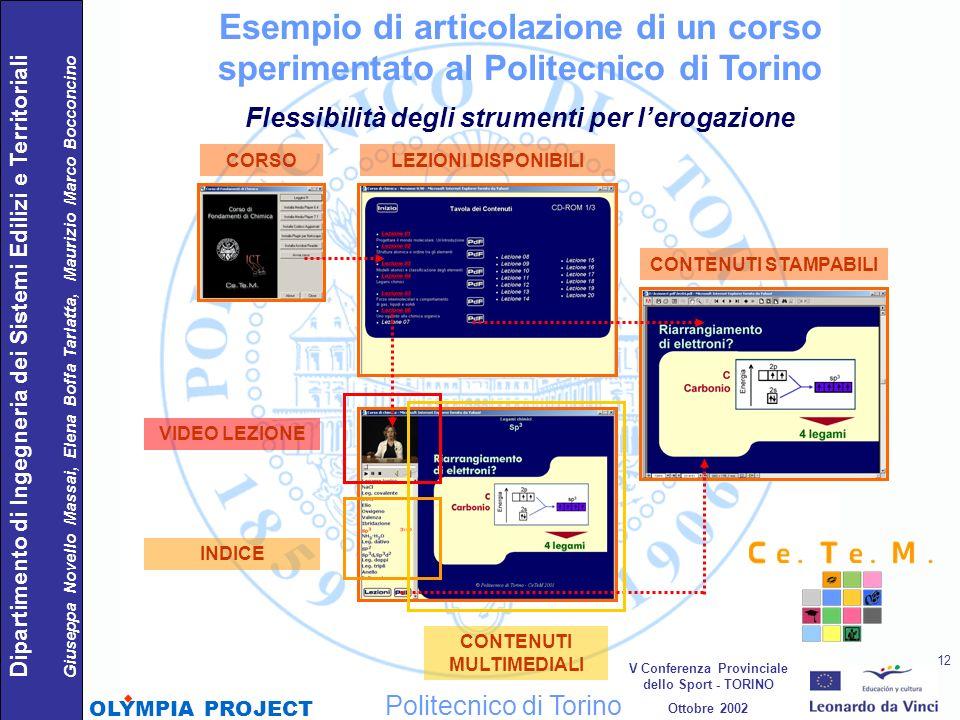 Esempio di articolazione di un corso sperimentato al Politecnico di Torino Flessibilità degli strumenti per lerogazione VIDEO LEZIONE INDICE CONTENUTI
