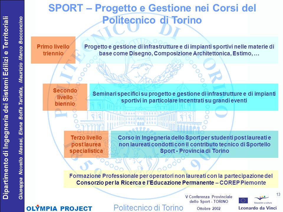 SPORT – Progetto e Gestione nei Corsi del Politecnico di Torino Primo livello triennio Secondo livello biennio Terzo livello post laurea specialistica
