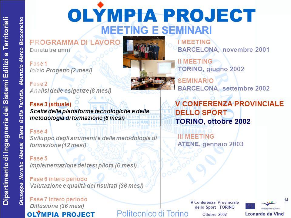 14 SEMINARIO BARCELONA, settembre 2002 I MEETING BARCELONA, novembre 2001 III MEETING ATENE, gennaio 2003 II MEETING TORINO, giugno 2002 PROGRAMMA DI