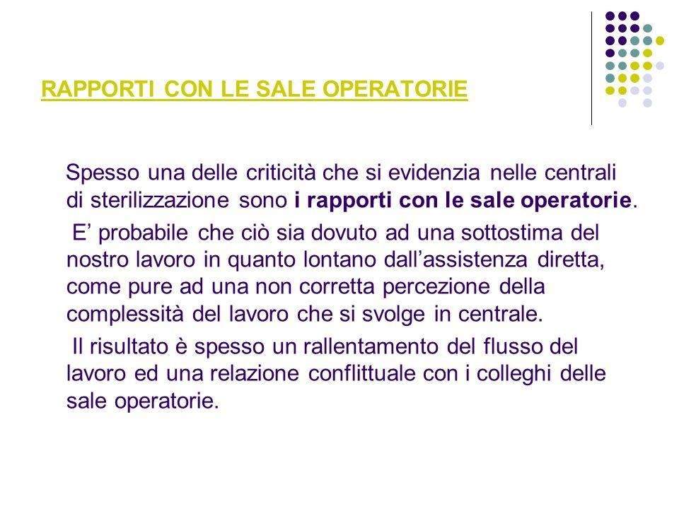 RAPPORTI CON LE SALE OPERATORIE Spesso una delle criticità che si evidenzia nelle centrali di sterilizzazione sono i rapporti con le sale operatorie.