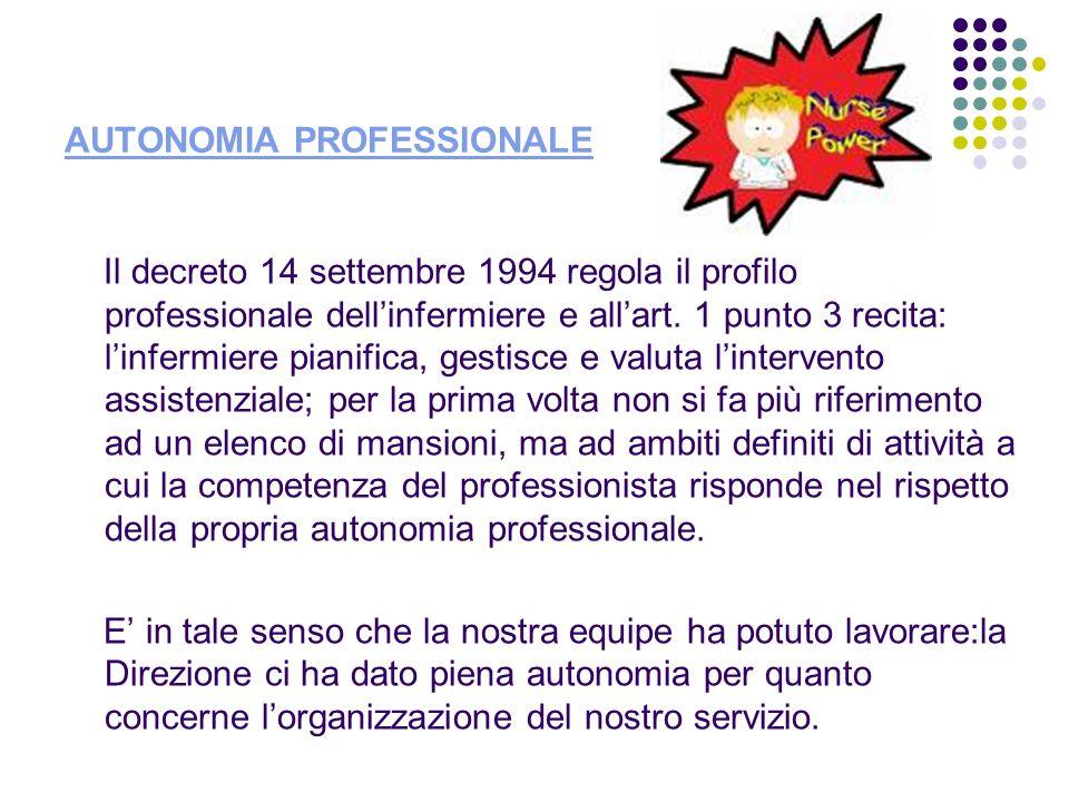 Il decreto 14 settembre 1994 regola il profilo professionale dellinfermiere e allart. 1 punto 3 recita: linfermiere pianifica, gestisce e valuta linte