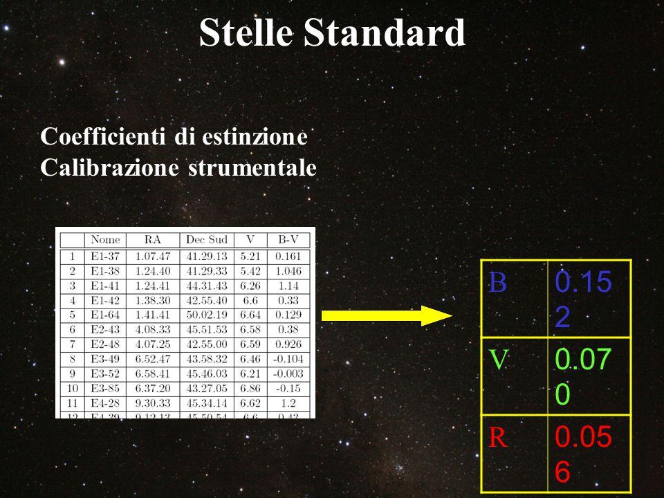 Stelle Standard Coefficienti di estinzione Calibrazione strumentale B 0.15 2 V 0.07 0 R 0.05 6