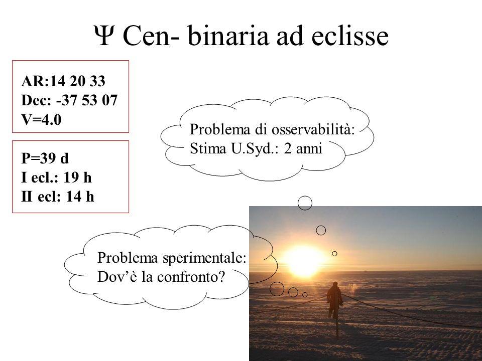 Ψ Cen- binaria ad eclisse AR:14 20 33 Dec: -37 53 07 V=4.0 P=39 d I ecl.: 19 h II ecl: 14 h Problema di osservabilità: Stima U.Syd.: 2 anni Problema s