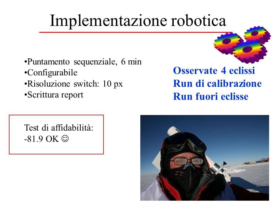 Implementazione robotica Puntamento sequenziale, 6 min Configurabile Risoluzione switch: 10 px Scrittura report Test di affidabilità: -81.9 OK Osserva