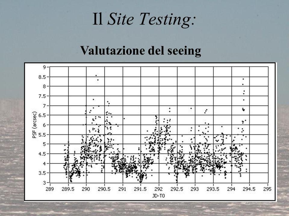 Il Site Testing: Valutazione del seeing BVRI: dipendenza cromatica Integrazione: misura complementare
