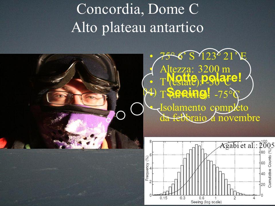 Concordia, Dome C Alto plateau antartico 75° 6 S 123° 21 E Altezza: 3200 m T (estate): -30°C T (inverno): -75°C Isolamento completo da febbraio a nove