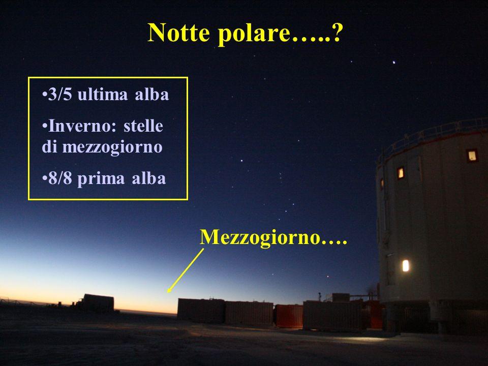 Notte polare…..? 3/5 ultima alba Inverno: stelle di mezzogiorno 8/8 prima alba Mezzogiorno….