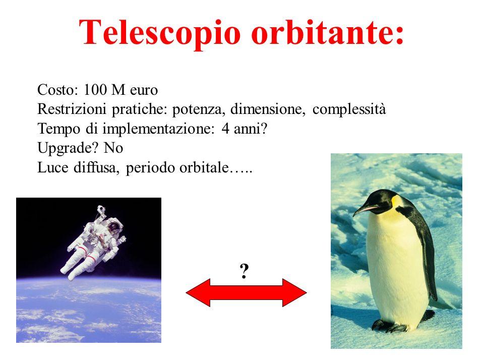 Telescopio orbitante: Costo: 100 M euro Restrizioni pratiche: potenza, dimensione, complessità Tempo di implementazione: 4 anni? Upgrade? No Luce diff