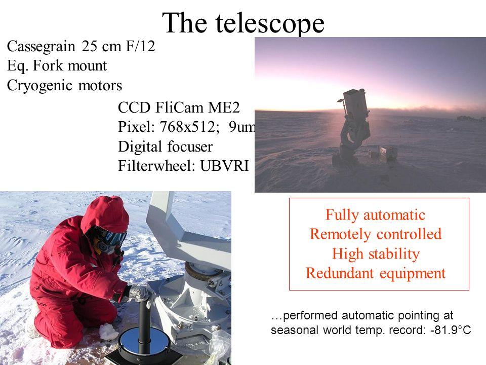 The telescope Cassegrain 25 cm F/12 Eq. Fork mount Cryogenic motors CCD FliCam ME2 Pixel: 768x512; 9um Digital focuser Filterwheel: UBVRI Fully automa