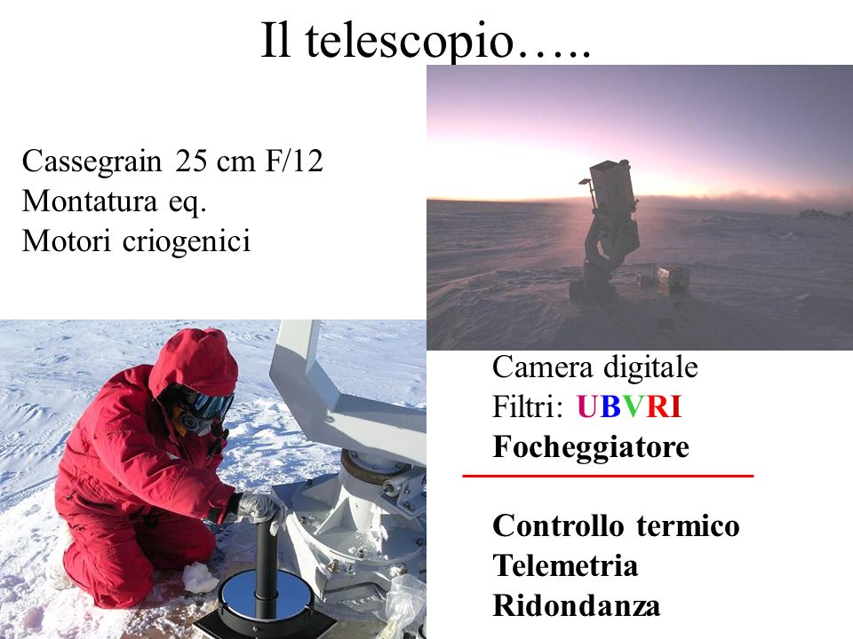 Il telescopio….. Cassegrain 25 cm F/12 Montatura eq. Motori criogenici Camera digitale Filtri: UBVRI Focheggiatore Controllo termico Telemetria Ridond