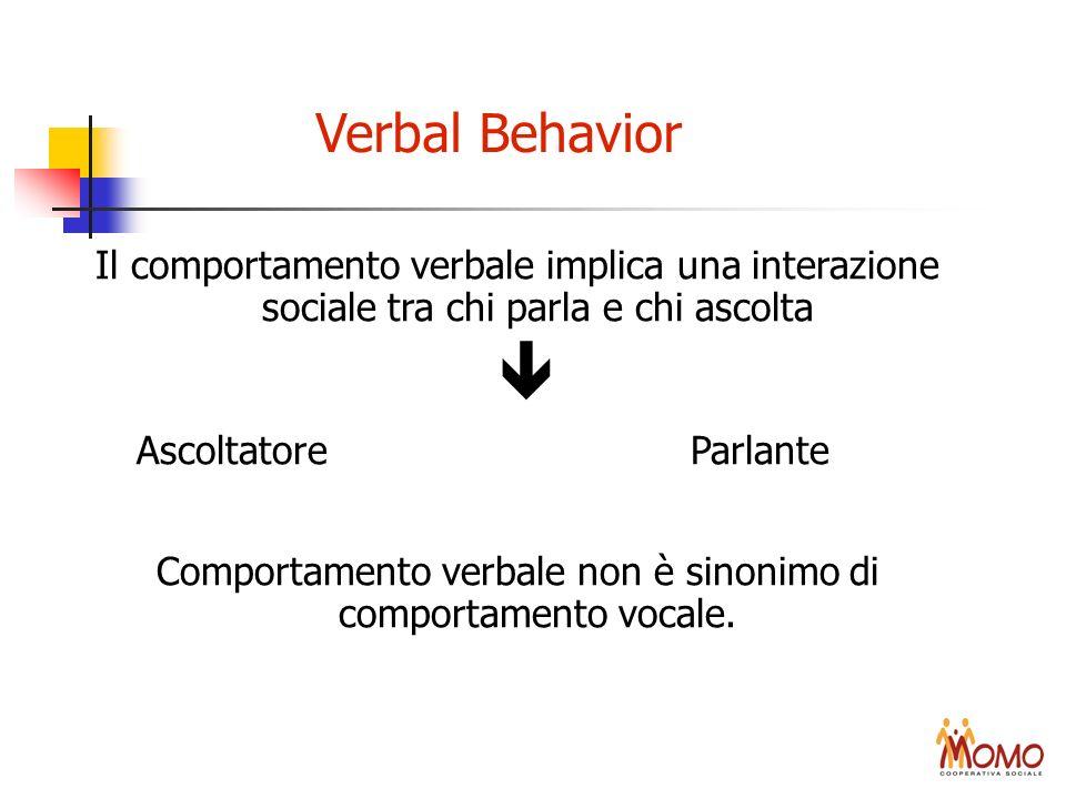 Verbal Behavior Il comportamento verbale implica una interazione sociale tra chi parla e chi ascolta Ascoltatore Parlante Comportamento verbale non è