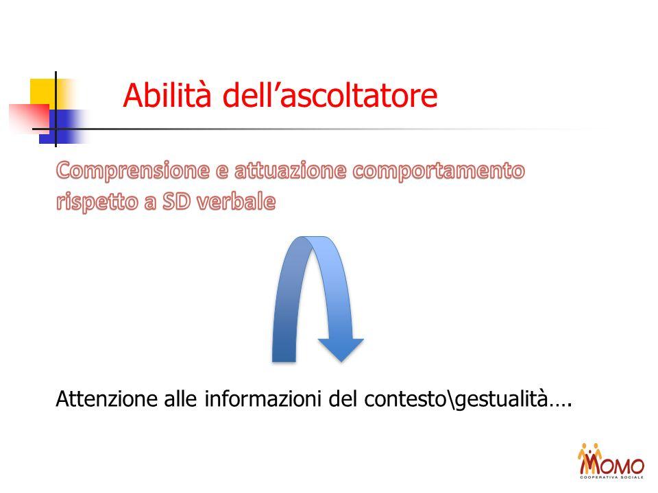 Abilità dellascoltatore Attenzione alle informazioni del contesto\gestualità….