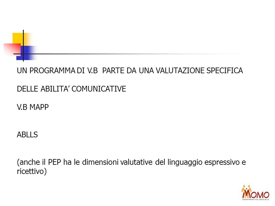 UN PROGRAMMA DI V.B PARTE DA UNA VALUTAZIONE SPECIFICA DELLE ABILITA COMUNICATIVE V.B MAPP ABLLS (anche il PEP ha le dimensioni valutative del linguag