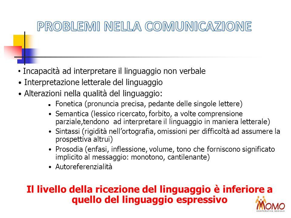Incapacità ad interpretare il linguaggio non verbale Interpretazione letterale del linguaggio Alterazioni nella qualità del linguaggio: Fonetica (pron