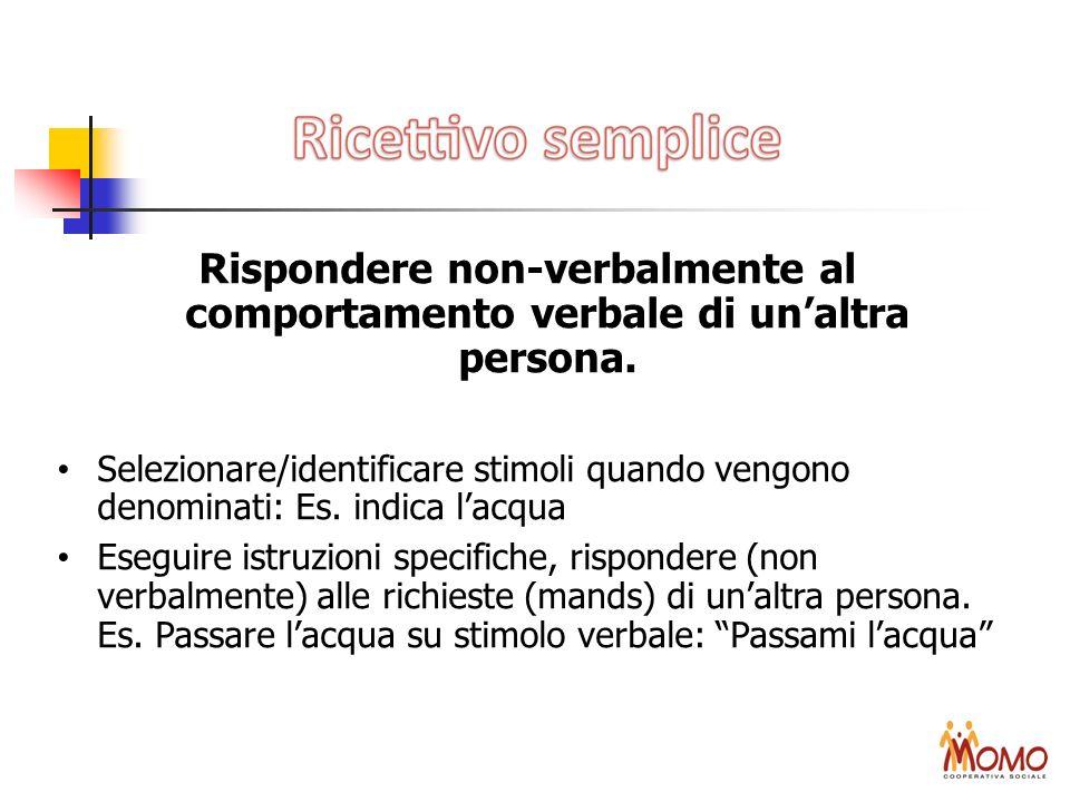 Rispondere non-verbalmente al comportamento verbale di unaltra persona. Selezionare/identificare stimoli quando vengono denominati: Es. indica lacqua