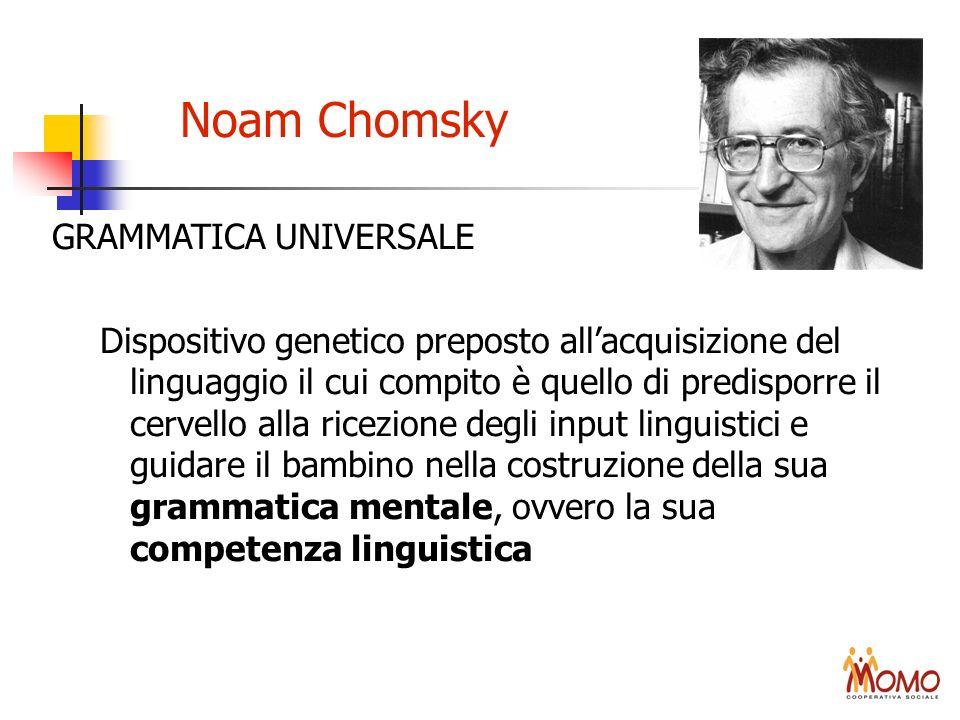 Noam Chomsky GRAMMATICA UNIVERSALE Dispositivo genetico preposto allacquisizione del linguaggio il cui compito è quello di predisporre il cervello all