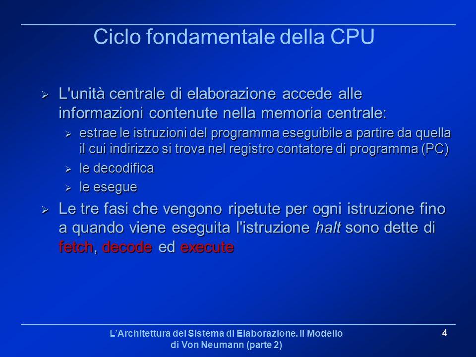 LArchitettura del Sistema di Elaborazione. Il Modello di Von Neumann (parte 2) 4 Ciclo fondamentale della CPU L'unità centrale di elaborazione accede