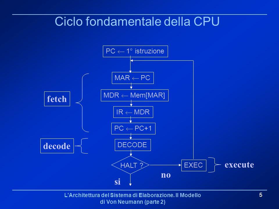 LArchitettura del Sistema di Elaborazione. Il Modello di Von Neumann (parte 2) 5 Ciclo fondamentale della CPU fetch decode execute MAR PC MDR Mem[MAR]