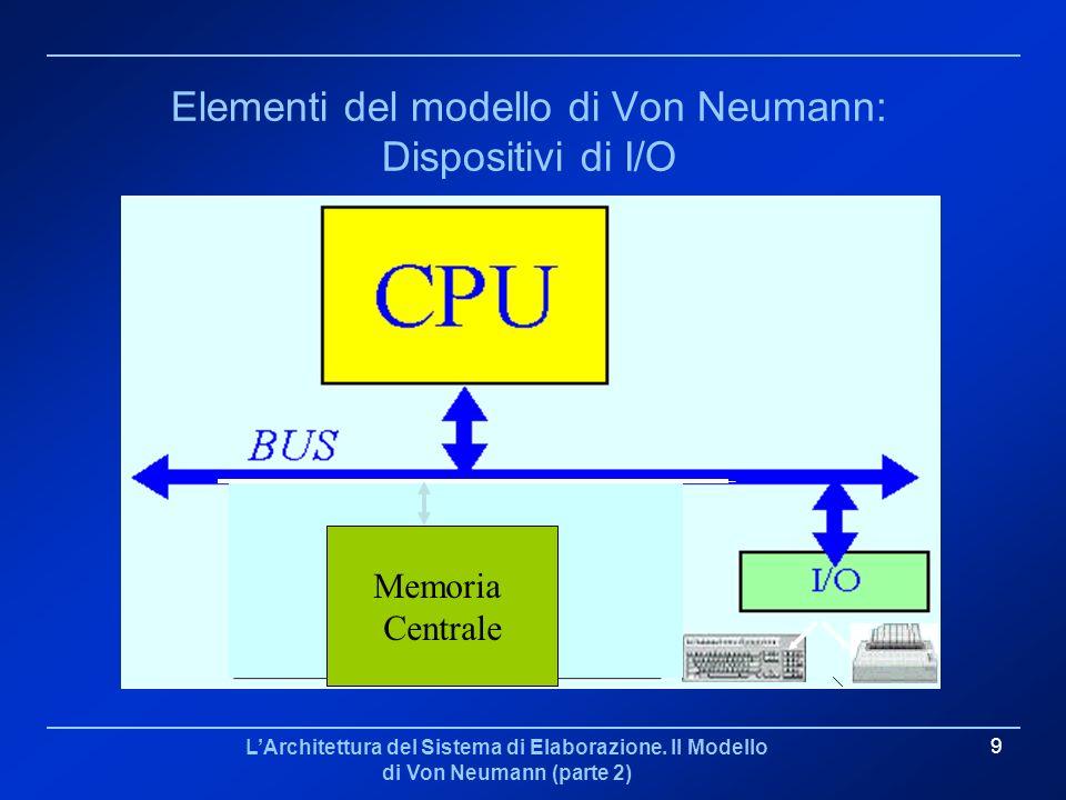 LArchitettura del Sistema di Elaborazione. Il Modello di Von Neumann (parte 2) 9 Elementi del modello di Von Neumann: Dispositivi di I/O Memoria Centr