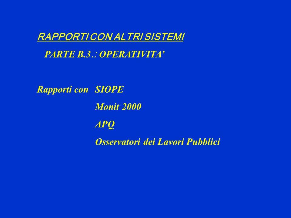 RAPPORTI CON ALTRI SISTEMI PARTE B.3.: OPERATIVITA Rapporti con SIOPE Monit 2000 APQ Osservatori dei Lavori Pubblici