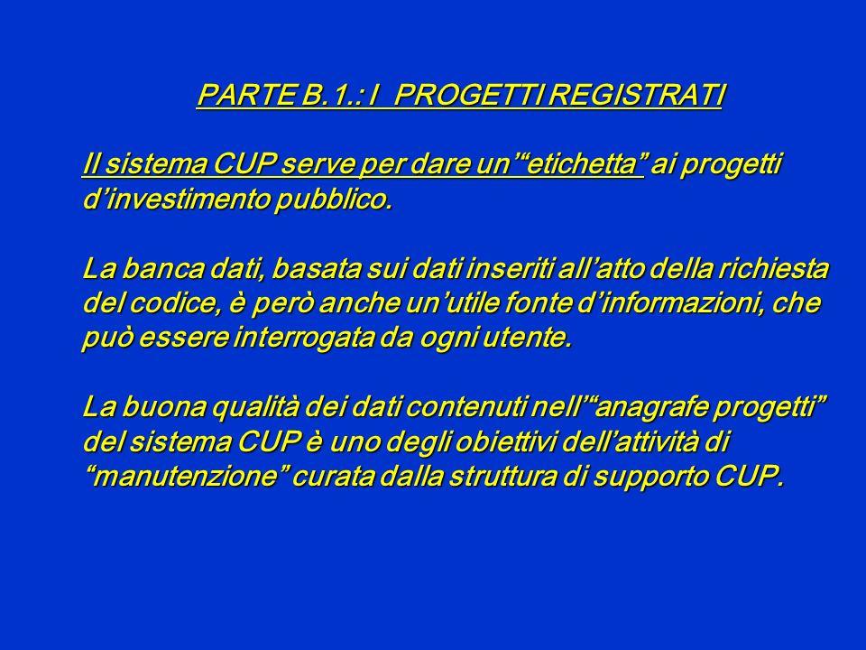 PARTE B.1.: I PROGETTI REGISTRATI Il sistema CUP serve per dare unetichetta ai progetti dinvestimento pubblico. La banca dati, basata sui dati inserit
