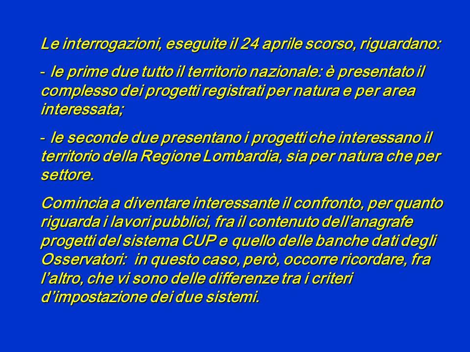 Le interrogazioni, eseguite il 24 aprile scorso, riguardano: - le prime due tutto il territorio nazionale: è presentato il complesso dei progetti regi