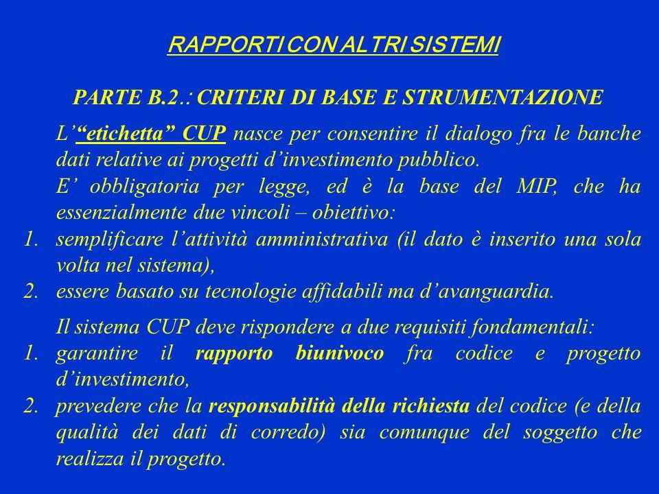 RAPPORTI CON ALTRI SISTEMI PARTE B.2.: CRITERI DI BASE E STRUMENTAZIONE Letichetta CUP nasce per consentire il dialogo fra le banche dati relative ai progetti dinvestimento pubblico.