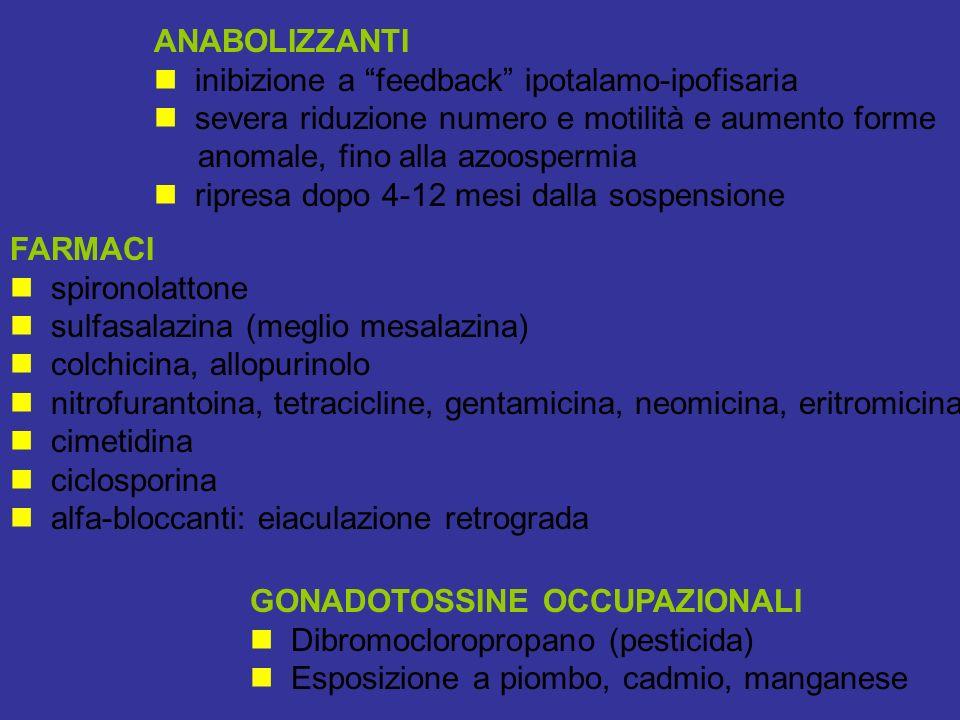 ANABOLIZZANTI inibizione a feedback ipotalamo-ipofisaria severa riduzione numero e motilità e aumento forme anomale, fino alla azoospermia ripresa dopo 4-12 mesi dalla sospensione FARMACI spironolattone sulfasalazina (meglio mesalazina) colchicina, allopurinolo nitrofurantoina, tetracicline, gentamicina, neomicina, eritromicina cimetidina ciclosporina alfa-bloccanti: eiaculazione retrograda GONADOTOSSINE OCCUPAZIONALI Dibromocloropropano (pesticida) Esposizione a piombo, cadmio, manganese
