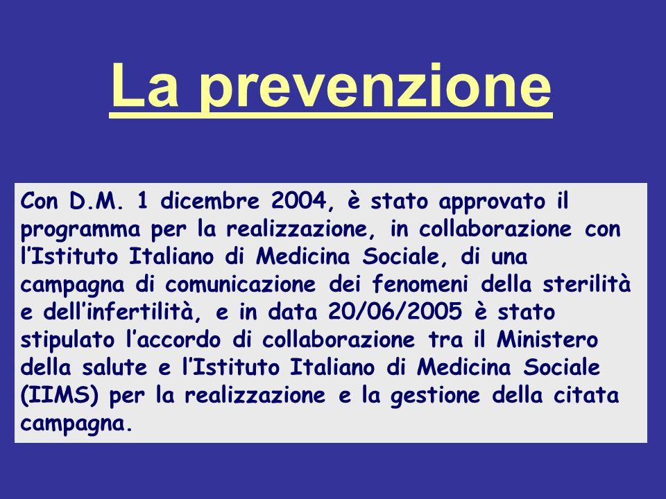 La prevenzione Con D.M.