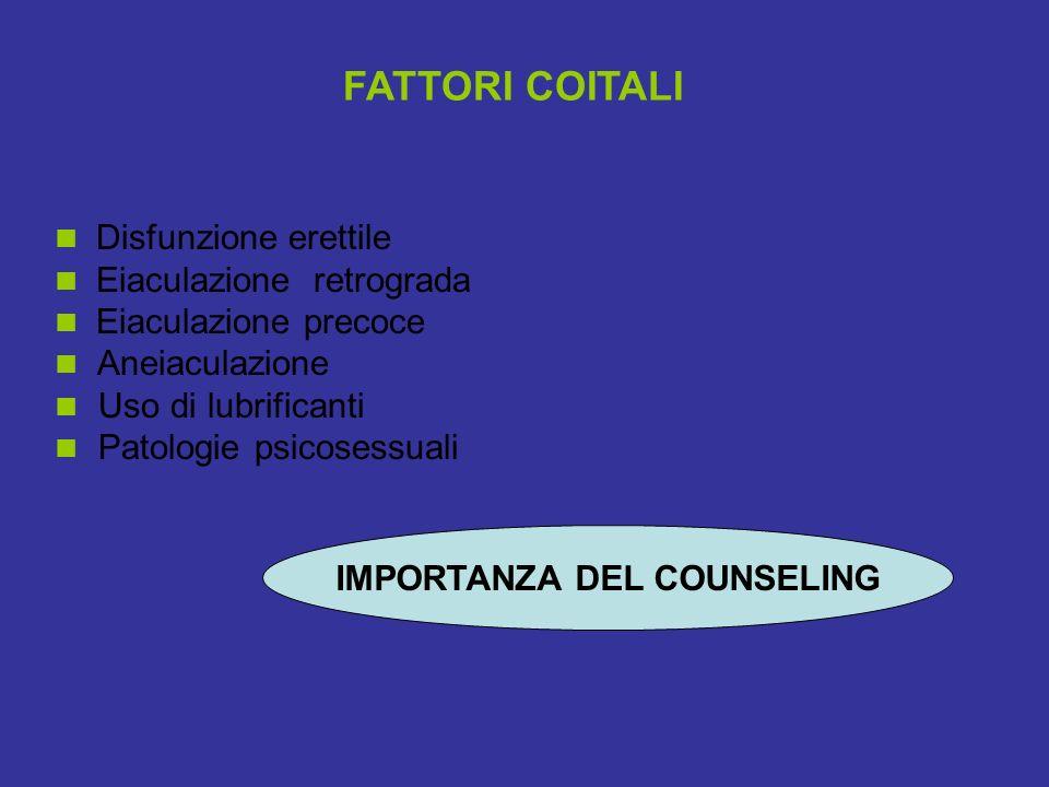 FATTORI COITALI Disfunzione erettile Eiaculazione retrograda Eiaculazione precoce Aneiaculazione Uso di lubrificanti Patologie psicosessuali IMPORTANZA DEL COUNSELING
