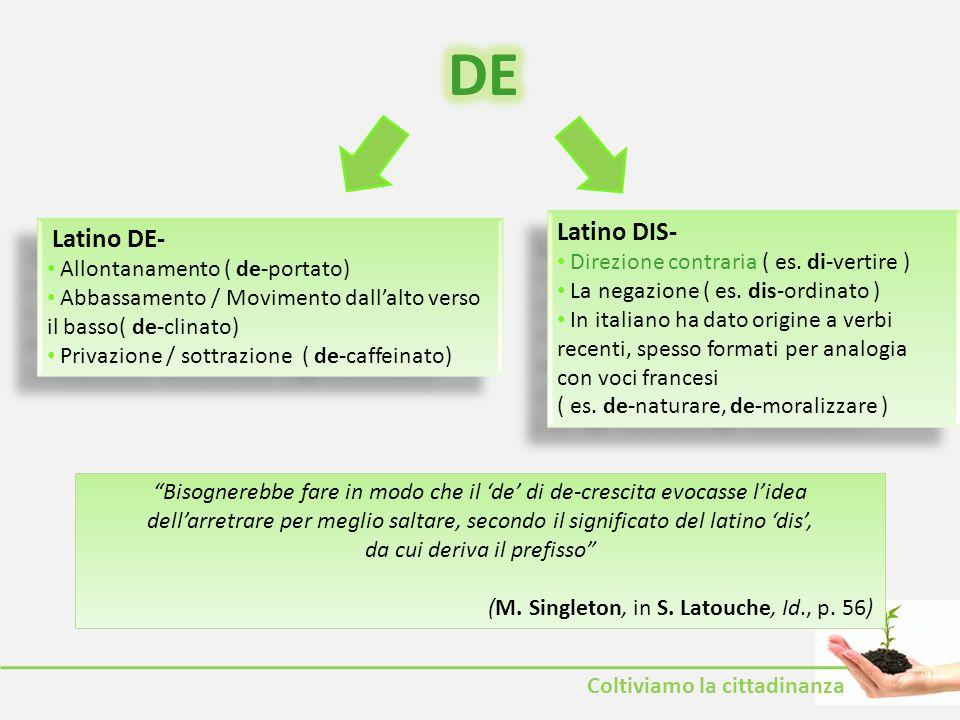 Latino DE- Allontanamento ( de-portato) Abbassamento / Movimento dallalto verso il basso( de-clinato) Privazione / sottrazione ( de-caffeinato) Latino