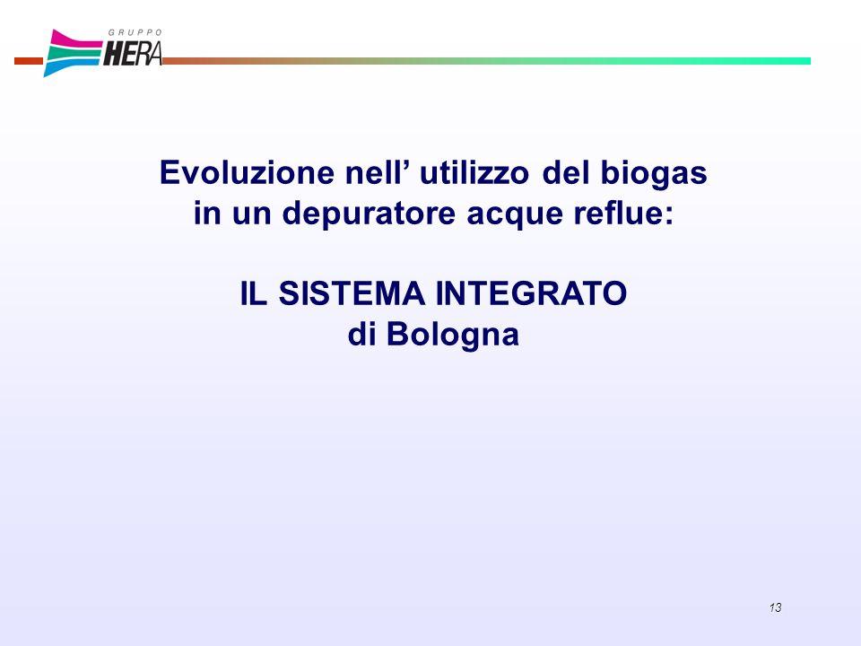 13 Evoluzione nell utilizzo del biogas in un depuratore acque reflue: IL SISTEMA INTEGRATO di Bologna