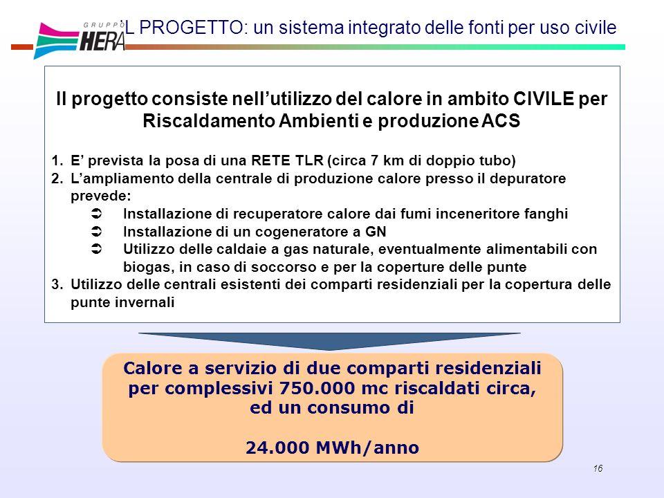 16 IL PROGETTO: un sistema integrato delle fonti per uso civile Il progetto consiste nellutilizzo del calore in ambito CIVILE per Riscaldamento Ambien