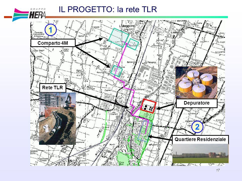 17 IL PROGETTO: la rete TLR Depuratore Rete TLR Comparto 4M Quartiere Residenziale 1 2