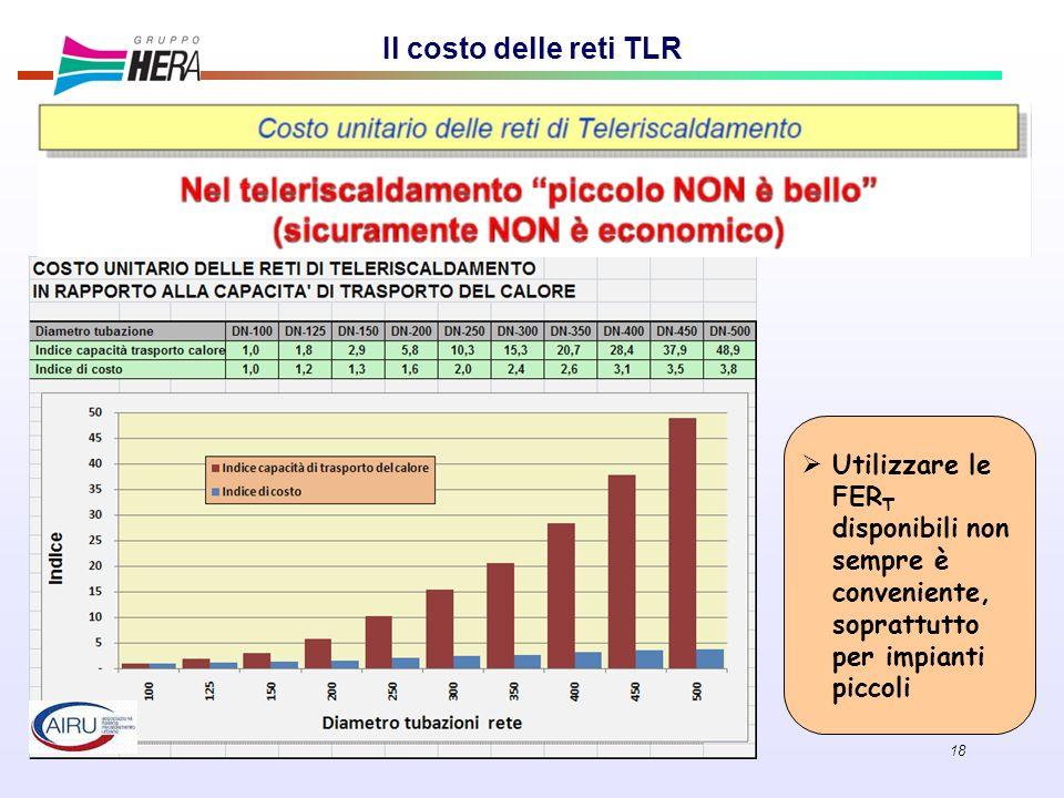 18 Il costo delle reti TLR Utilizzare le FER T disponibili non sempre è conveniente, soprattutto per impianti piccoli