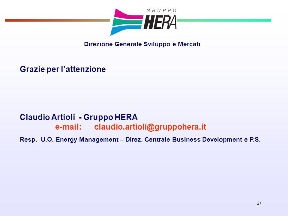 21 Grazie per lattenzione Claudio Artioli - Gruppo HERA e-mail: claudio.artioli@gruppohera.it Resp. U.O. Energy Management – Direz. Centrale Business