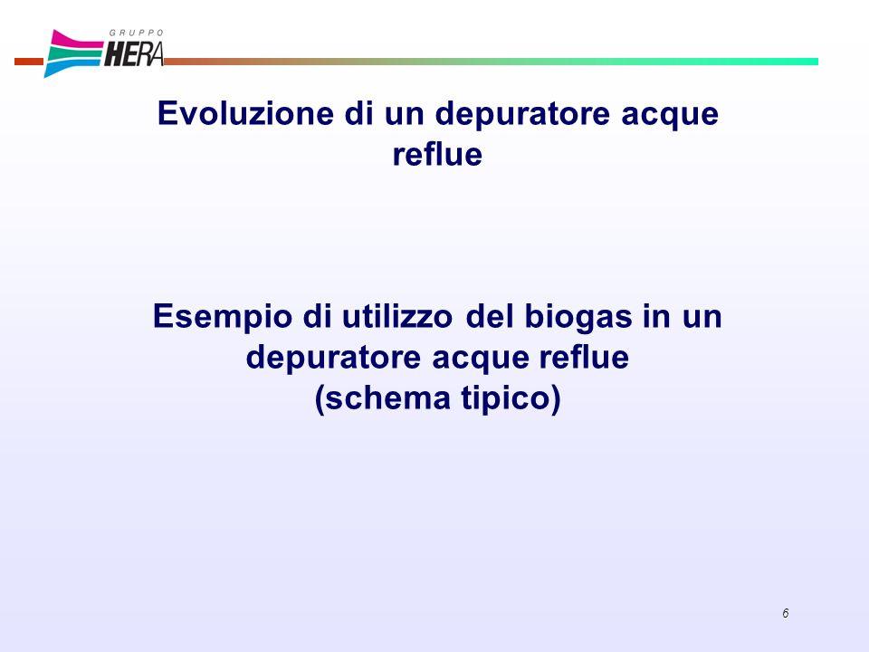 6 Evoluzione di un depuratore acque reflue Esempio di utilizzo del biogas in un depuratore acque reflue (schema tipico)