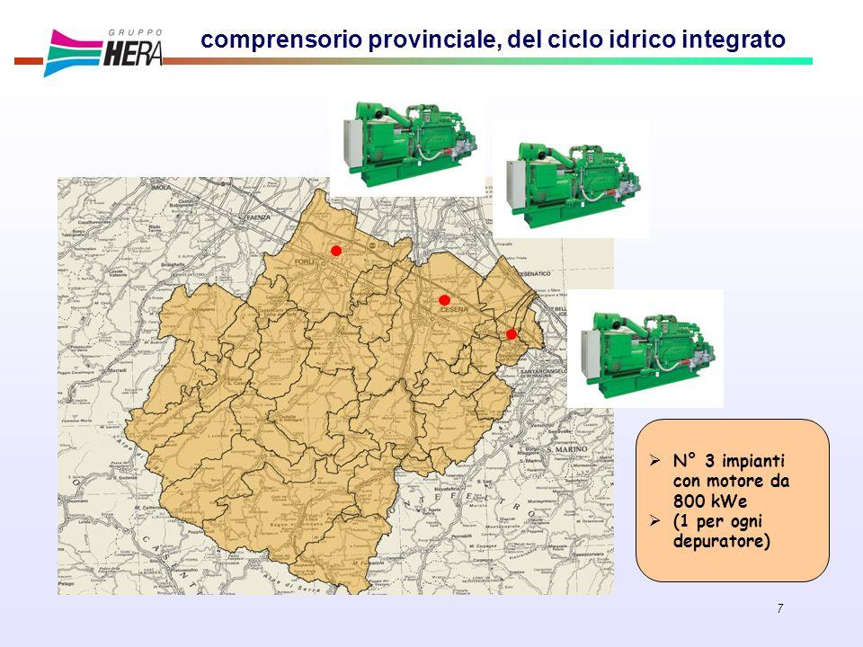 7 comprensorio provinciale, del ciclo idrico integrato N° 3 impianti con motore da 800 kWe (1 per ogni depuratore)