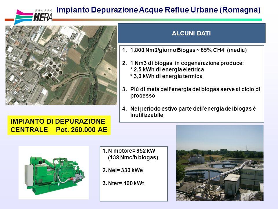 Impianto Depurazione Acque Reflue Urbane (Romagna) IMPIANTO DI DEPURAZIONE CENTRALE Pot. 250.000 AE ALCUNI DATI 1.1.800 Nm3/giorno Biogas ~ 65% CH4 (m