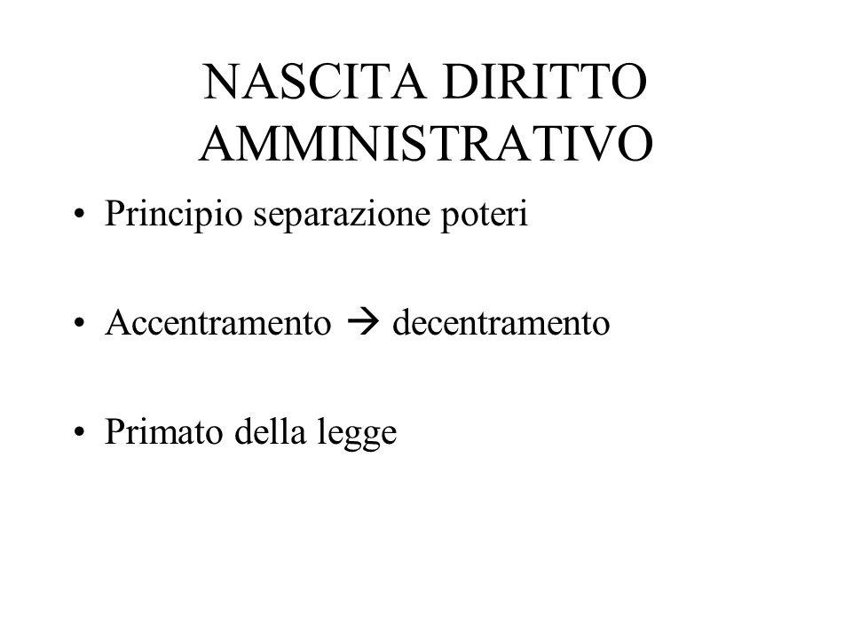 NASCITA DIRITTO AMMINISTRATIVO Principio separazione poteri Accentramento decentramento Primato della legge